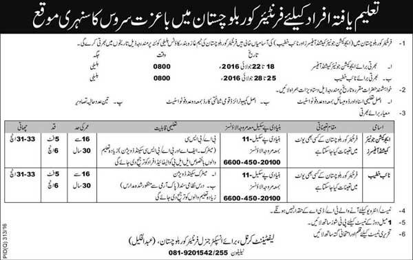 FC-Balochistan-Jobs