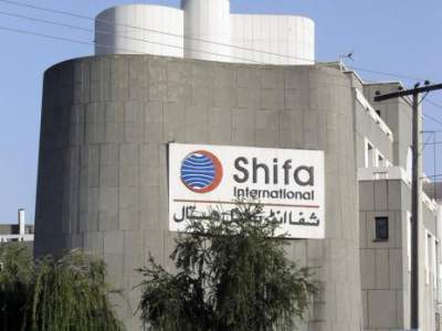 Shifa International Hospital Jobs