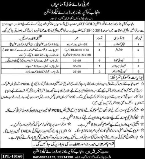 Punjab Cooperative Board for Liquidation PCBL Jobs Interview Date 2018