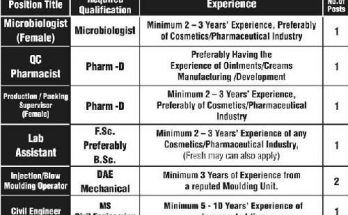 Medical-Staff-Jobs-in-Lahore