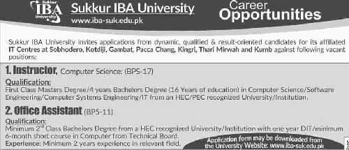 Sukkur-IBA-Jobs