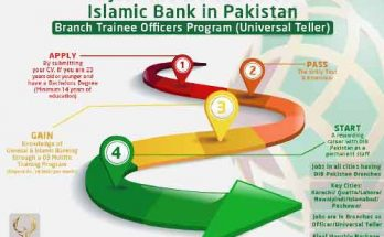 Dubai-Islamic-Bank-Trainee-Program
