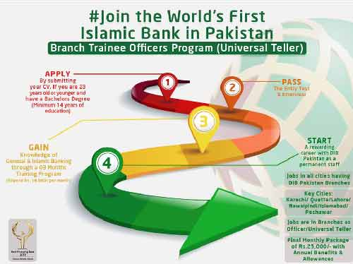 Dubai-Islamic-Bank-Trainee-Program
