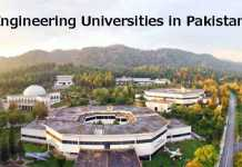 Best-Engineering-Universities in Pakistan