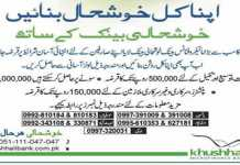 Khushali-Bank-House-Loan-Scheme