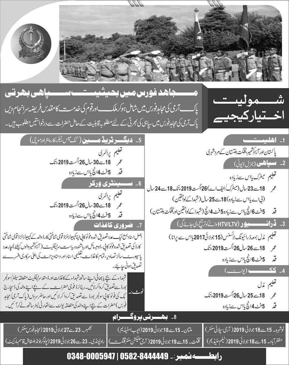 Mujahid-Force-Jobs July 2019