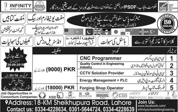 PSDF-Lahore-Technical-Courses