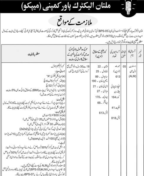 Multan electric Supply Company Jobs