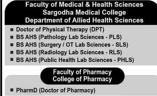Sargodha-Medical-College-Admission
