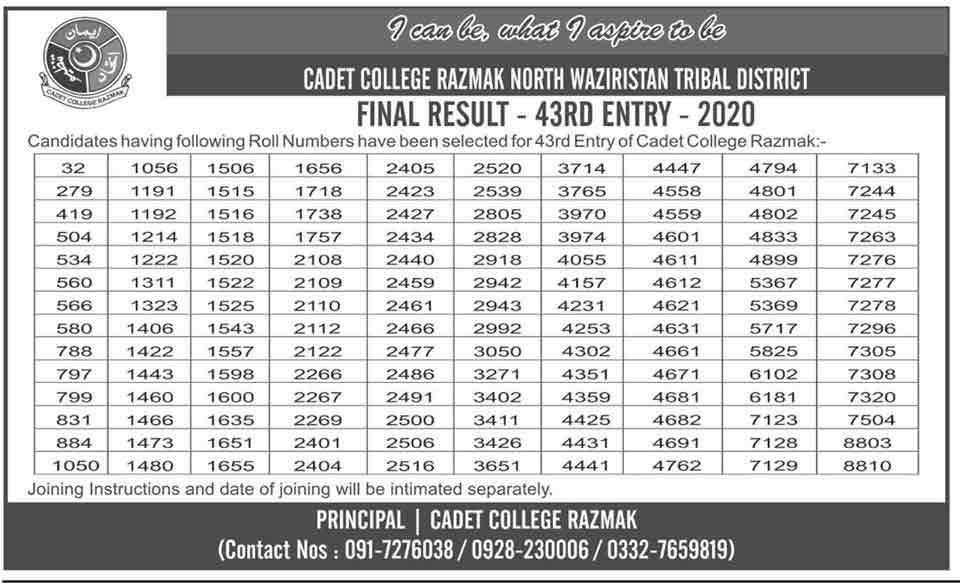 Cadet-College-Razmak-Result-2020