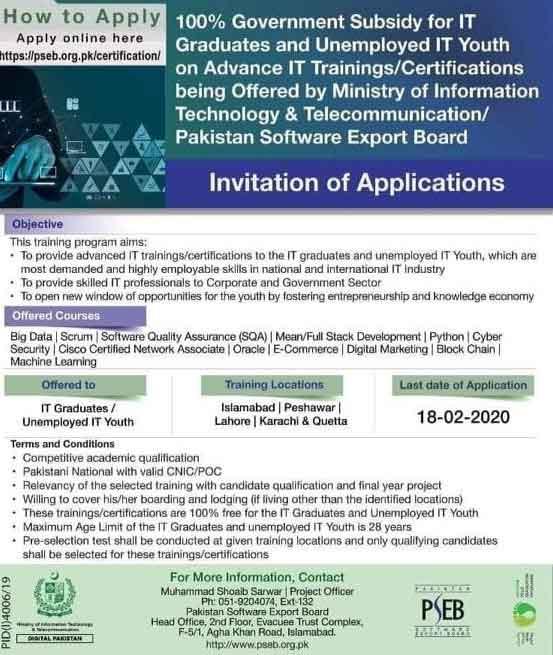 IT-Trainee-Program-in-Pakistan-2020