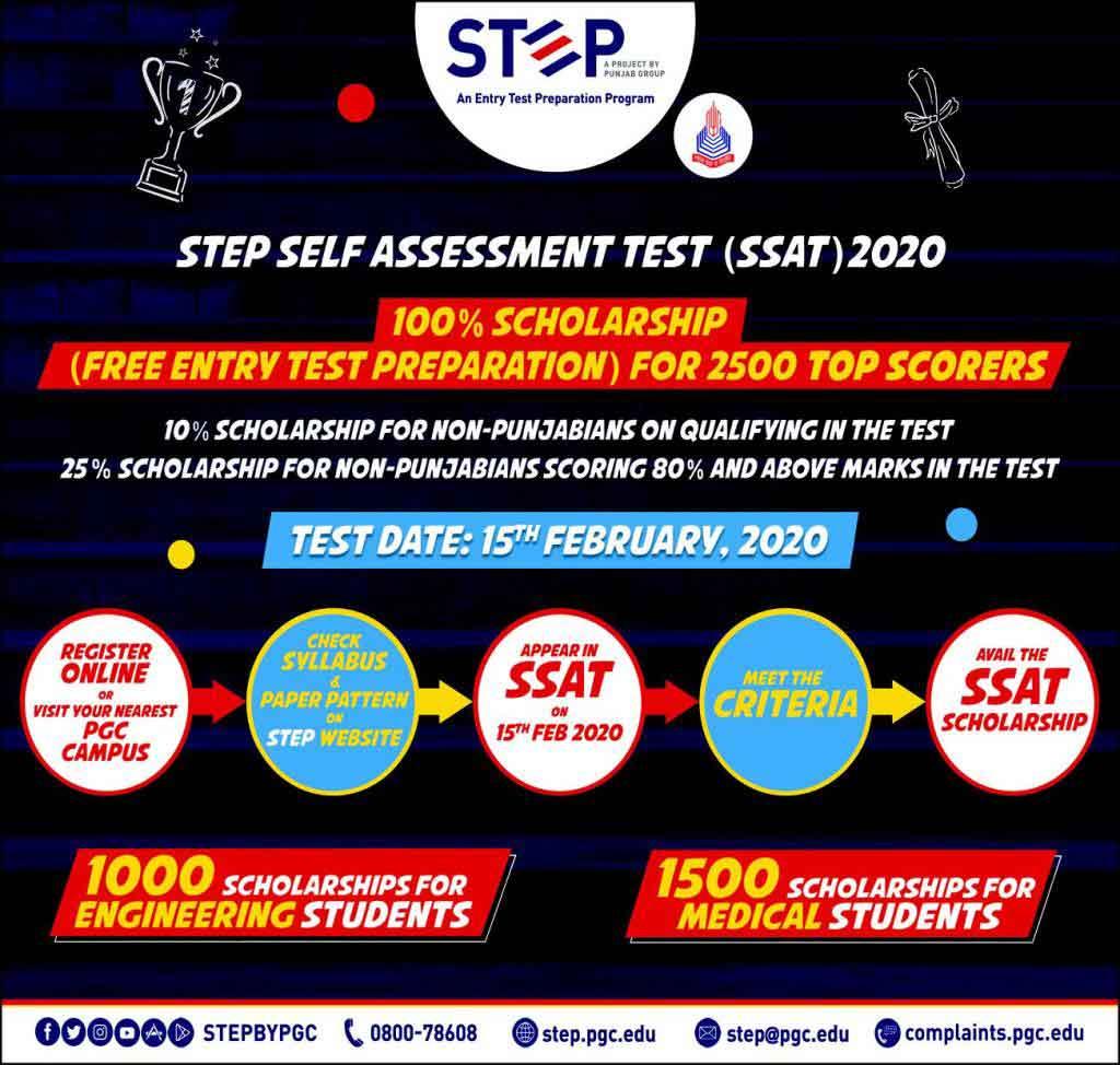 PGC-Step-Entry-Test-Preparation-2020
