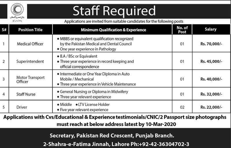 Red-Crescent-Punjab-Lahore-Jobs-2020