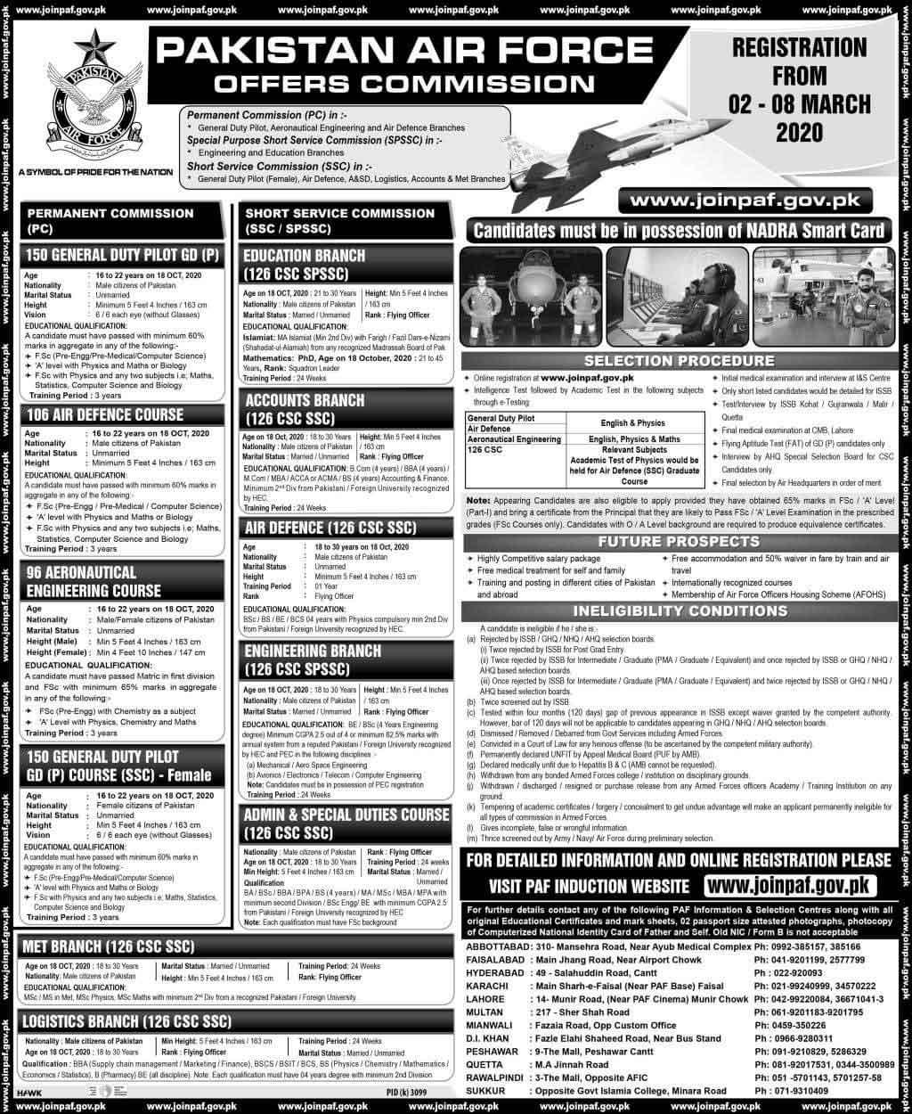 Pakistan-Air-Force-Jobs-2020