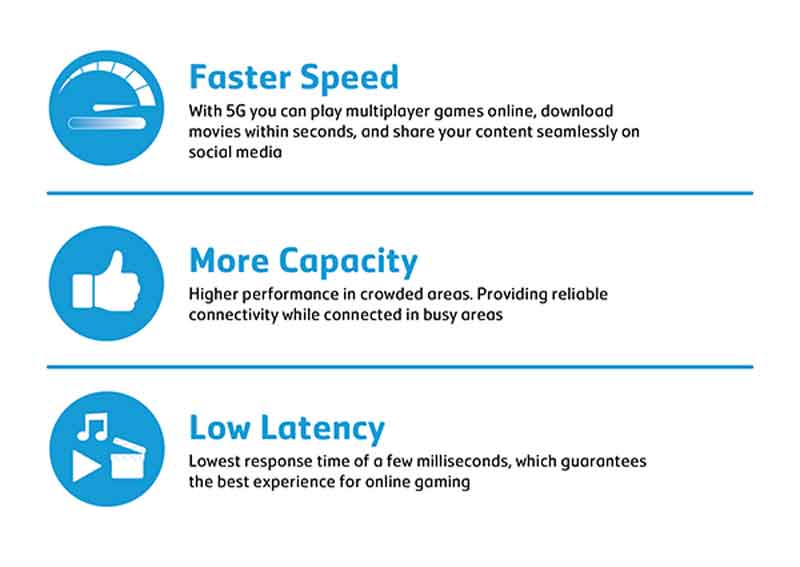 5G-Internet-packages-Saudi-Arabia
