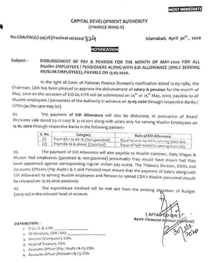 CDA-salary-pension-Eid-Allowance-2020