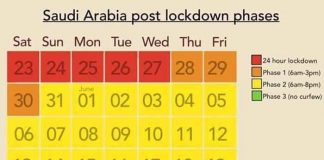 Saudi-Arabia-Lockdown-update