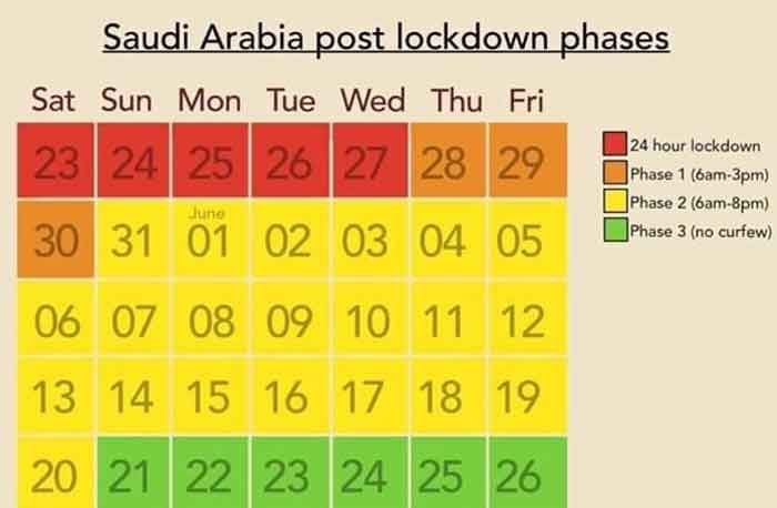 Saudi-Arabia-Lockdown-update