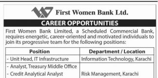 First-Women-Bank-Jobs-2020
