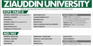 Ziauddin-University-Karachi-Admissions-2020