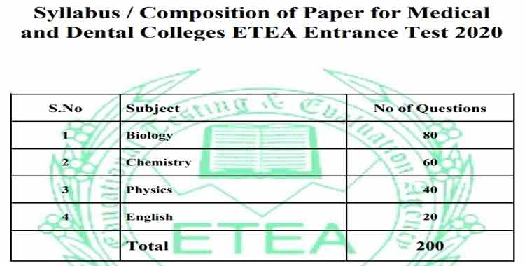 ETEA-Entry-Test-2020-Syllabus-Paper