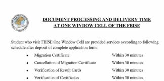 FBISE-Certificate-Time-in-Islamabad-office