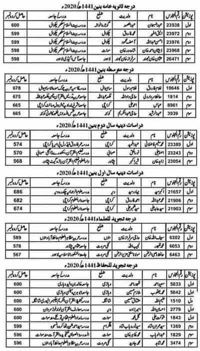Wifaq-ul-Madaris-Multan-Position-List-Female-2020