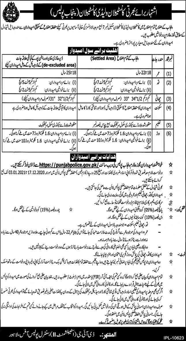 Lady-Constable-Punjab-Police-Jobs-2021