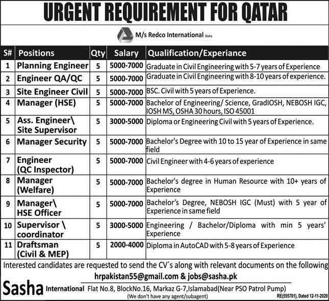 Qatar-Jobs-for-Pakistani-Engineers-2021