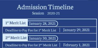 UOL-Lahore-MBBS-BDS-Merit-List-2021