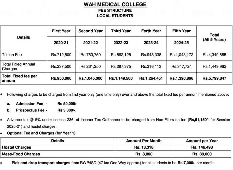 Wah-Medical-College-Fee-Structure-2021