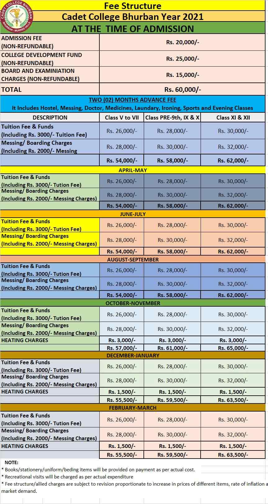 Cadet-College-Bhurban-Fee-Structure-2021