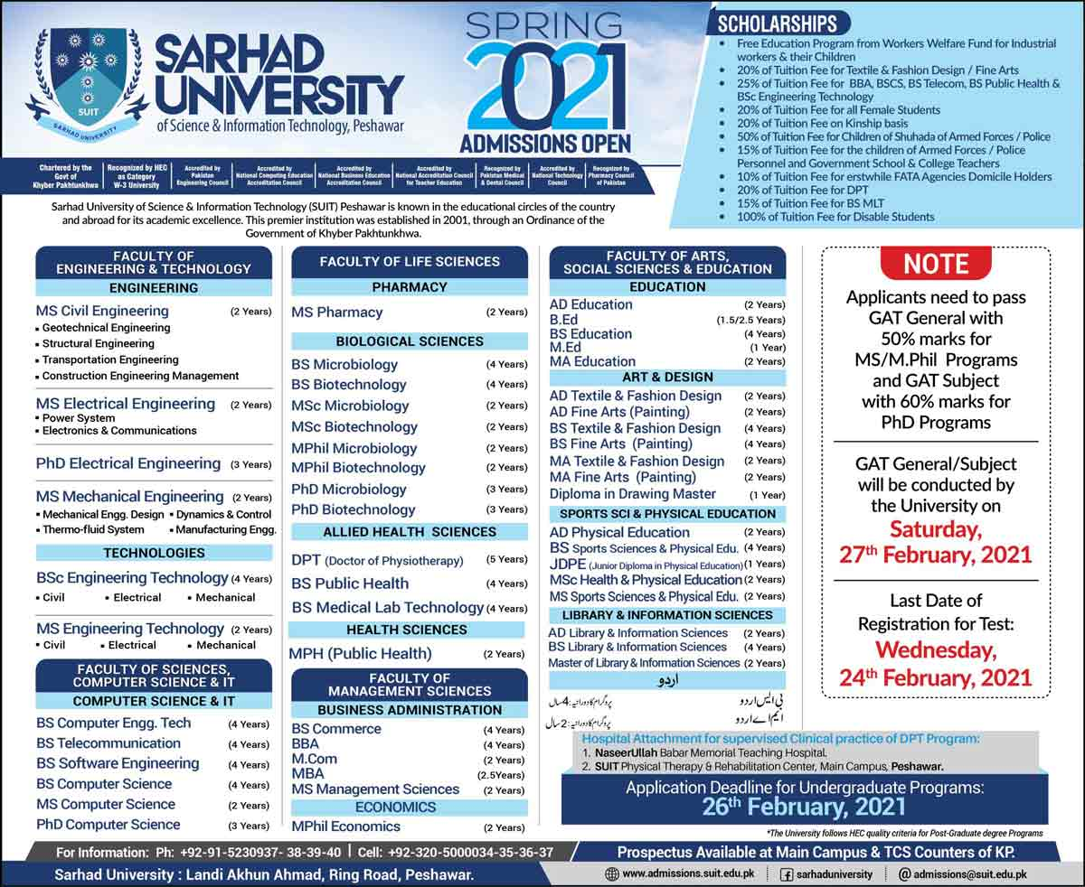 Sarhad-University-Peshawar-Admission-2021