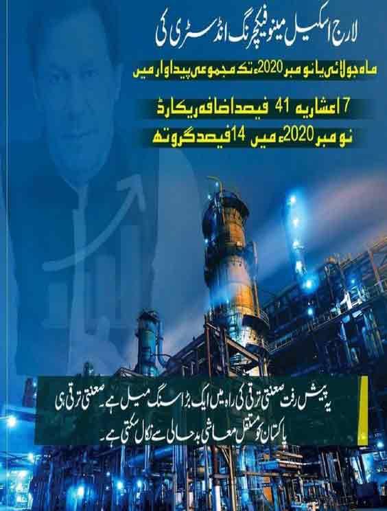 industrial-Sector-in-Economic-Development-2021