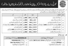 Frontier-corps-FC-Balochistan-Jobs-2021