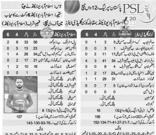 PSL-12th-Match-Full-Scorecard