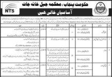Punjab-Jail-Department-Jobs-2021