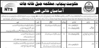 Punjab-Jail-Department-Jobs-2021