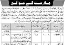 Army-Air-Defence-Centre-Malir-Cantt-Karachi-Jobs-2021