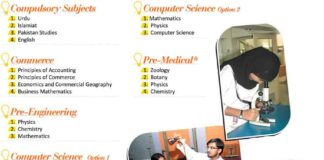 Ncr-Cet-Intermediate-College-Karachi-Admission-2021