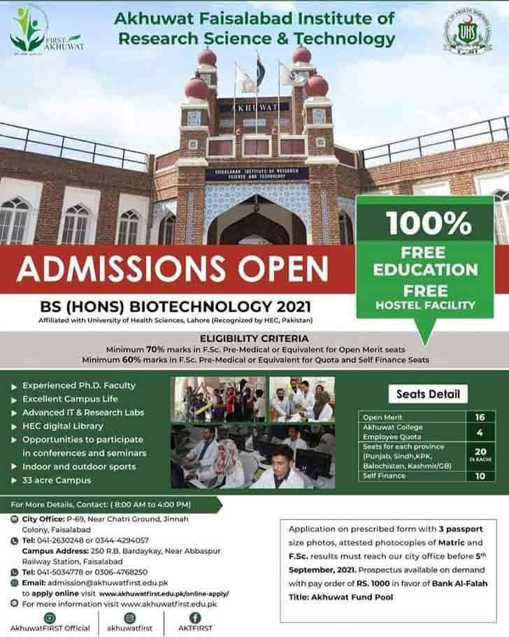 Akhuwat-First-Faisalabad-Admissions-2021