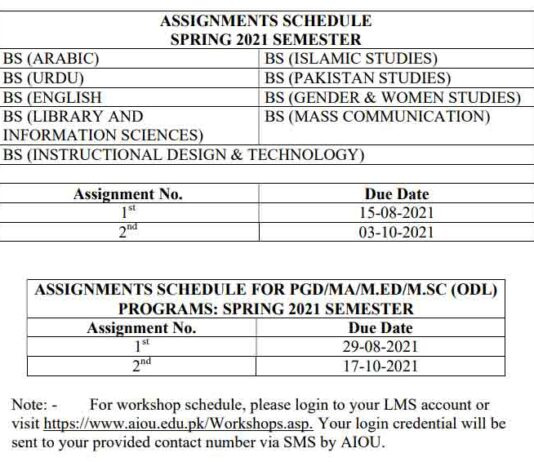 Last-Date-of-Assignment-Submission-AIOU-2021