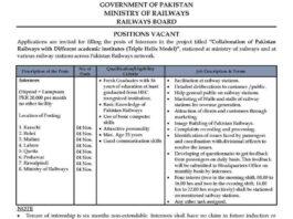 Pakistan-Railway-Internship-Program-2021