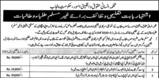 Punjab-Minority-Student-Scholarship-2021